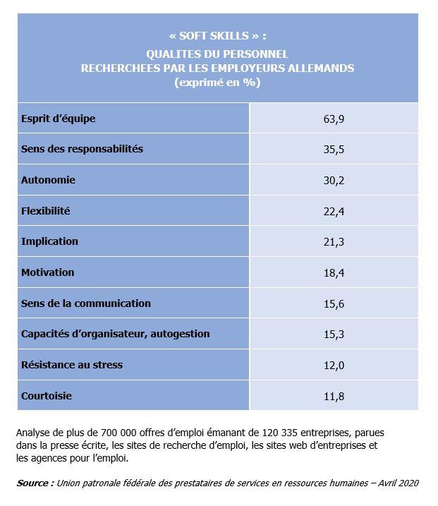 FR 2020 Allemagne : terre de consensus et d'implication